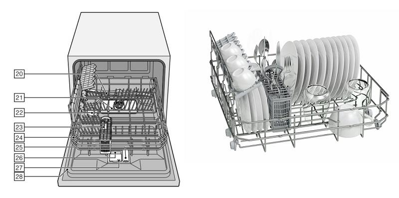 bosch lavavajillas compacto serie 2 SKS51E26EU