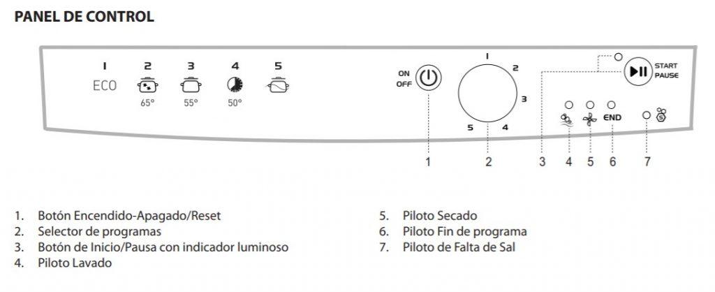 programas lavavajillas indesit manual